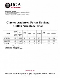 2015 Anderson Farms Dryland Cotton Nematode Trial