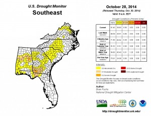 drought monitor sw 10-30-2014