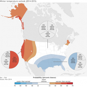 Source: NOAA with pie charts from IL State Climatologist