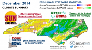 nc December2014-infographic