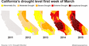 california drought timeline