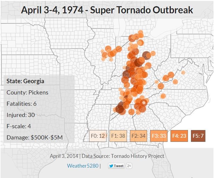 tornado-outbreak-1974-...