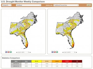 drought monitor weekly comparison