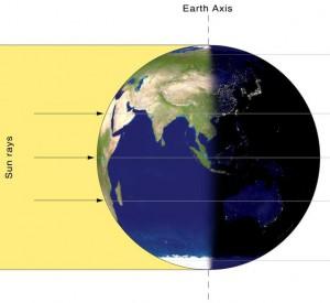 equinox-globe