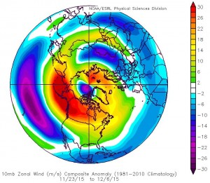 polar vortex 2015