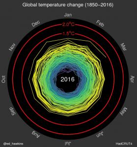 spiral2016