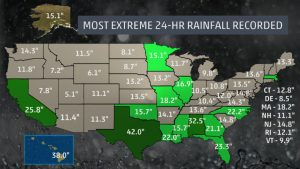 extreme_rainfall_states (1)