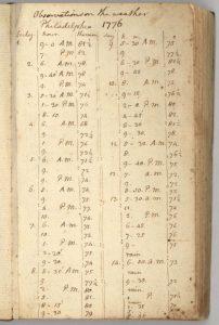jefferson wx obs 7-4-1776