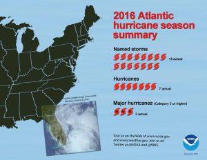 2016-hurricane-infographic
