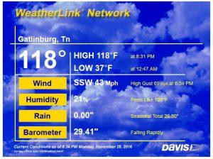 gatlinburg-118-weather