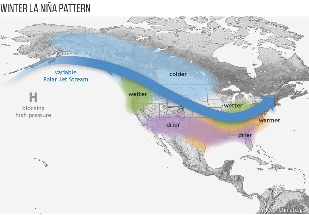 Climate and Agriculture in the Southeast | How El Niño and La Niña ...