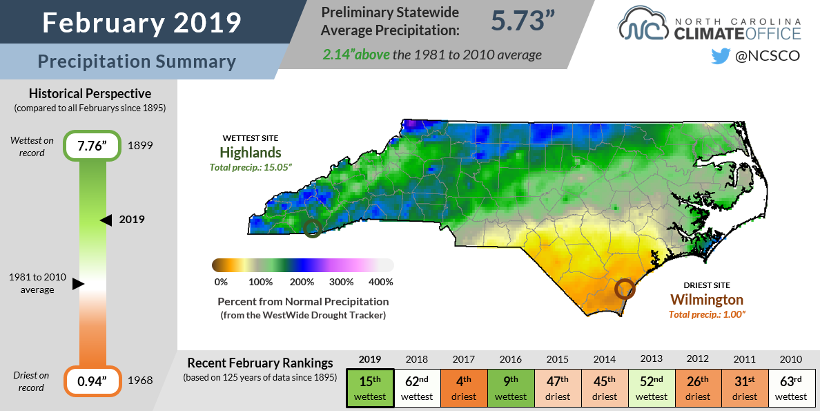 dc735d67739cfc North Carolina climate summary for February 2019 now available