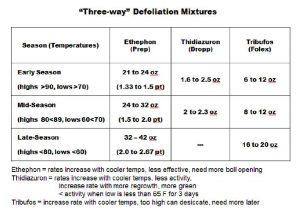 three way rates