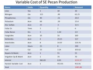 NPSA 2014 Cost of Pecan Production 10 sprays