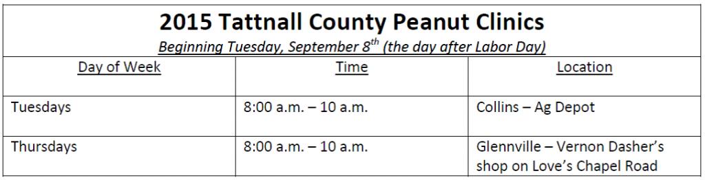 peanut chart
