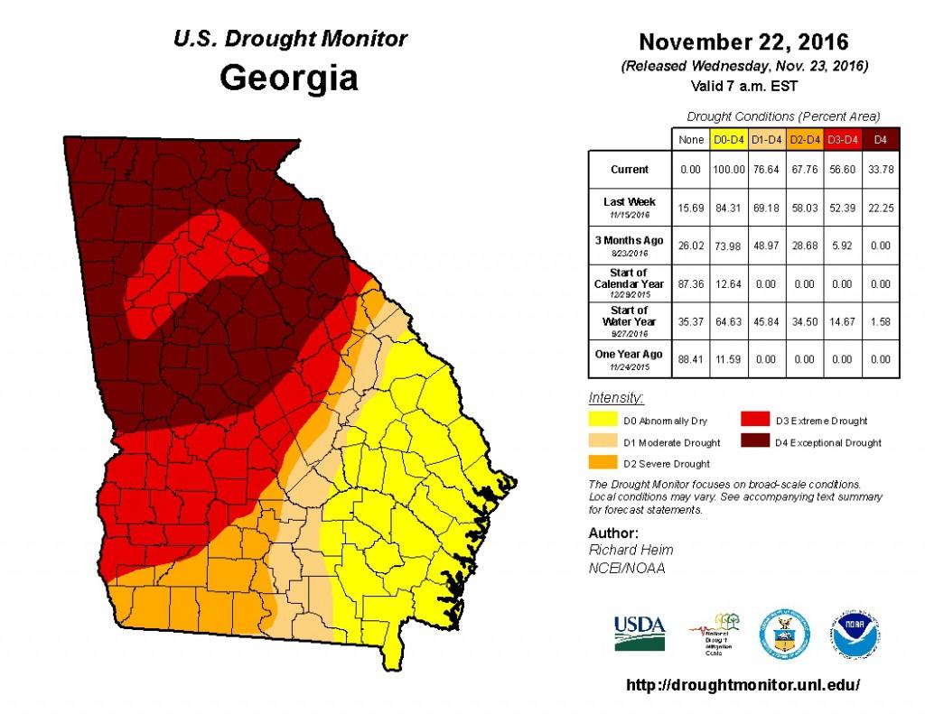 Water at UGA November 22 2016 Drought monitor Update